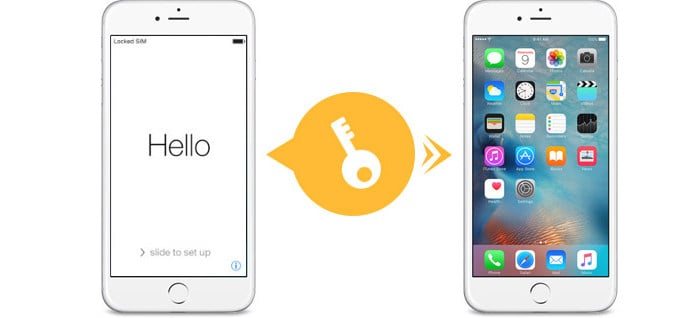 11 Best iCloud Bypass Tools of 2019 | iCloud Activation Bypass