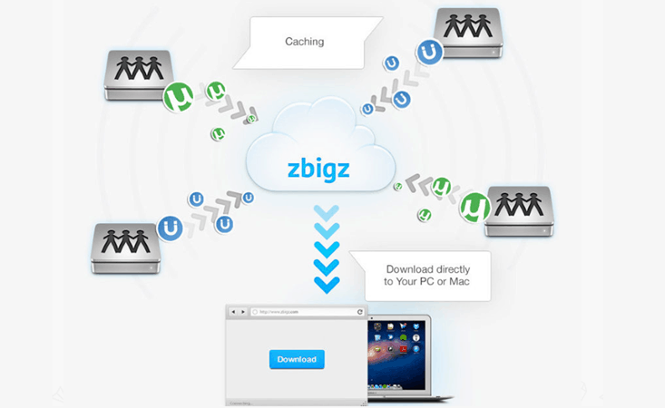 50+ Zbigz Premium Account Free for Lifetime 2019