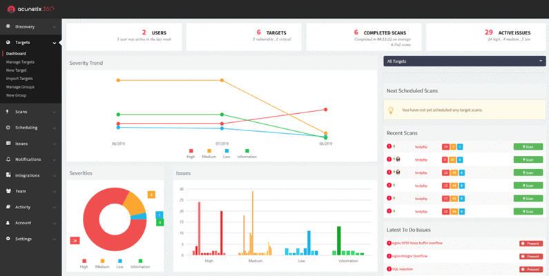 Acunetix Network Security Tool