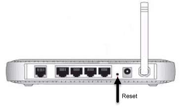 Reset Mediacom Router