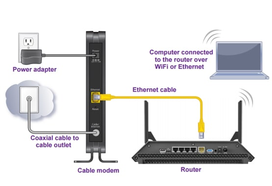 192.168.0.1 - How to Setup Router Using ethernet cable