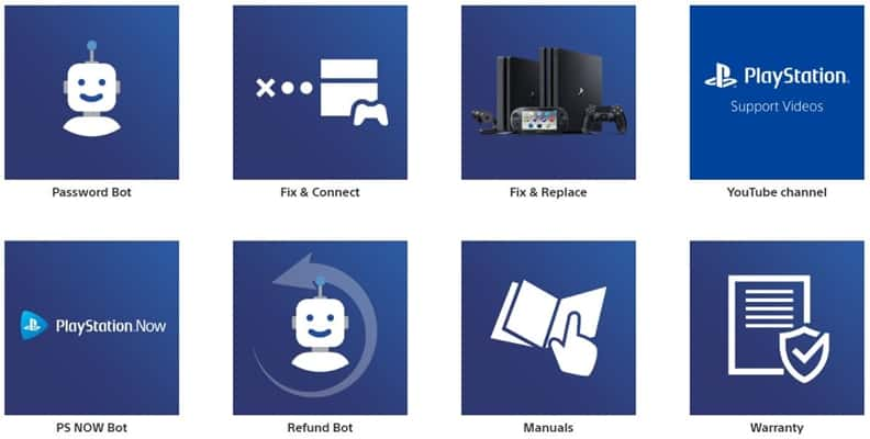 PlayStation Support Methods